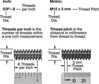 How To Choose Compatible Lead Screws And Nuts Mcmaster Carr