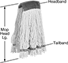 Washable Wet-Mop Heads