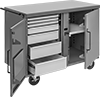 Design-Your-Own Cabinet Workbenches